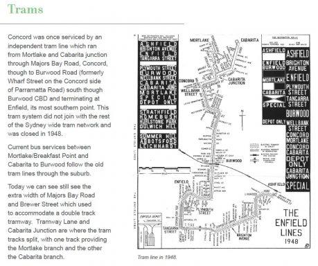 Tram History Sydney