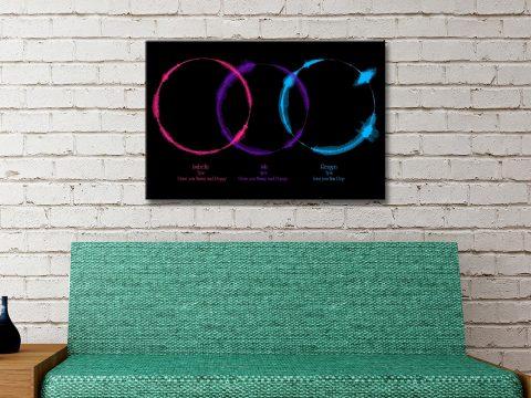 Buy Soundwave Canvas Artwork