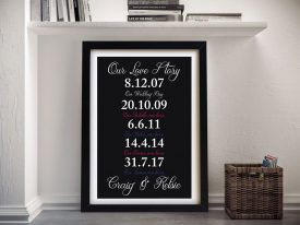 Buy Love Story Unique Personalised Wall Art