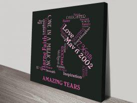 Custom Birthday Word art Gift Idea Online