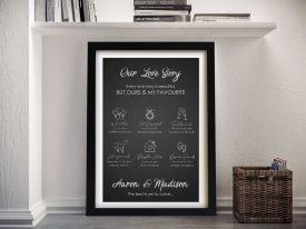 Our Love Story Framed Custom Wall Art